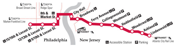 Public Transit Pet Policy - PATCO Line Map